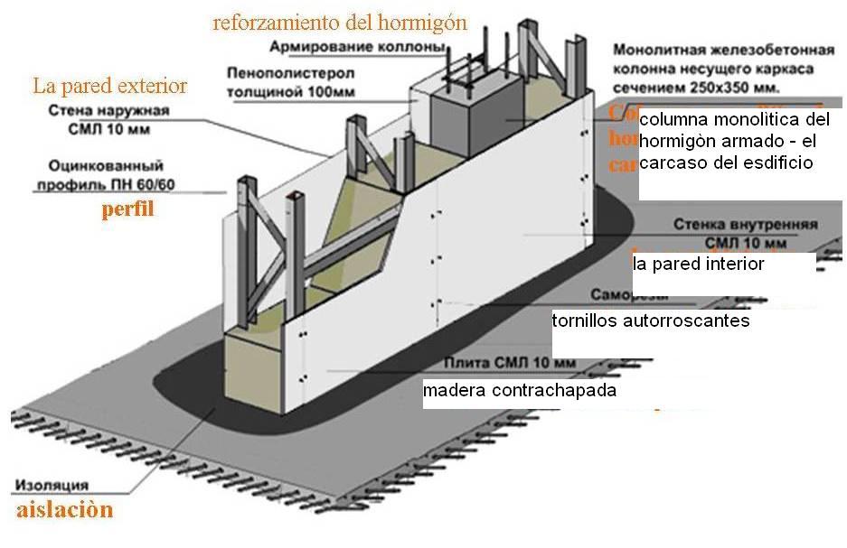 el hormign celular monoltico se prepara en la obra y de una sola vez se vierte a los moldes o al encofrado para eso no hace falta gra ni